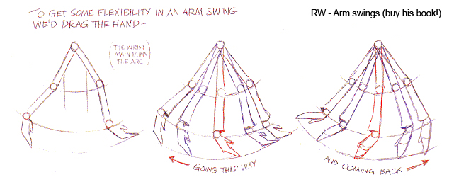 ARMS WALK CYCLE_2